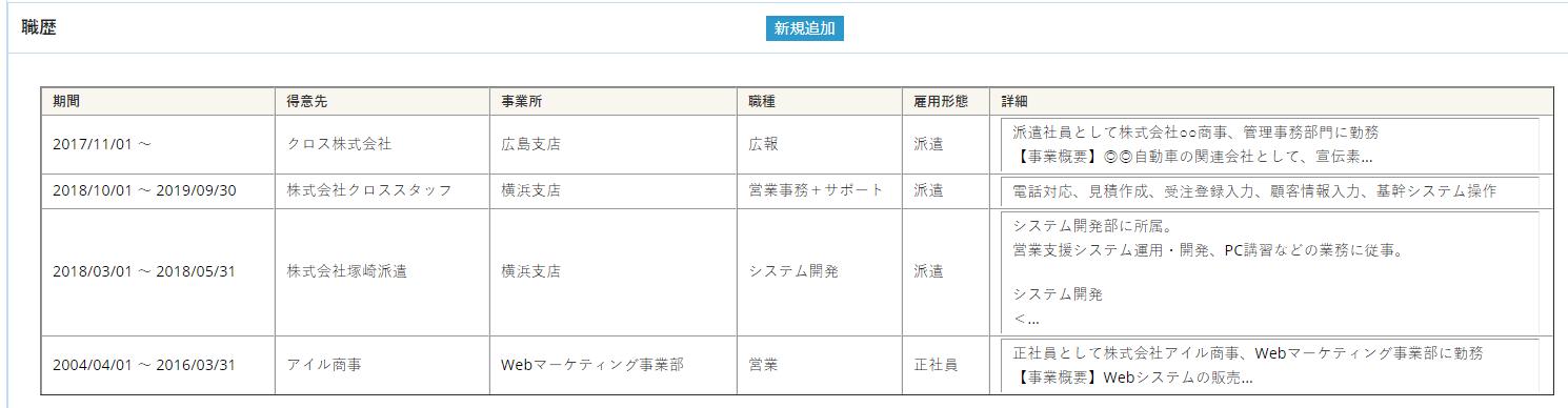 スタッフ側プロフィール画面イメージ